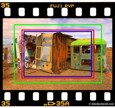 Crop Sensor vs. Full Frame and lens focal lengths - Media And Arts ...